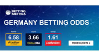 Our very best Betting Odds 2