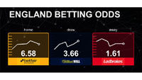 Info about Betting Odds 7